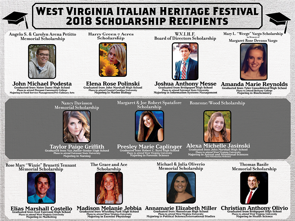 WVIHF 2018 Scholarship Recipients